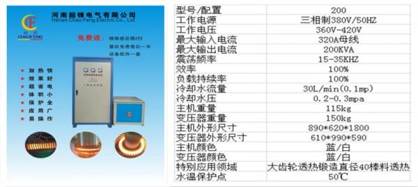 山东济南客户70mm棒料进行中频炉透热 2